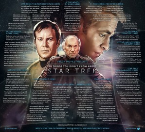 50 Things You Didn't Know About Star Trek
